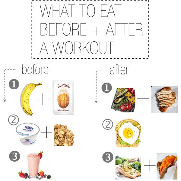 WHAT TO EAT BEFORE + AFTER A WORKOUT
